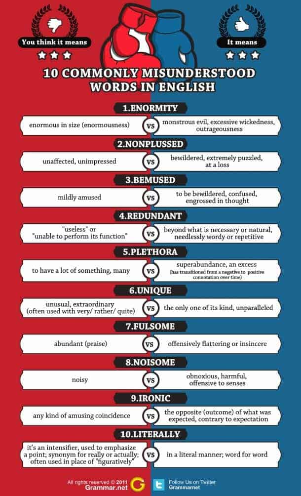 10 Commonly Misunderstood Words