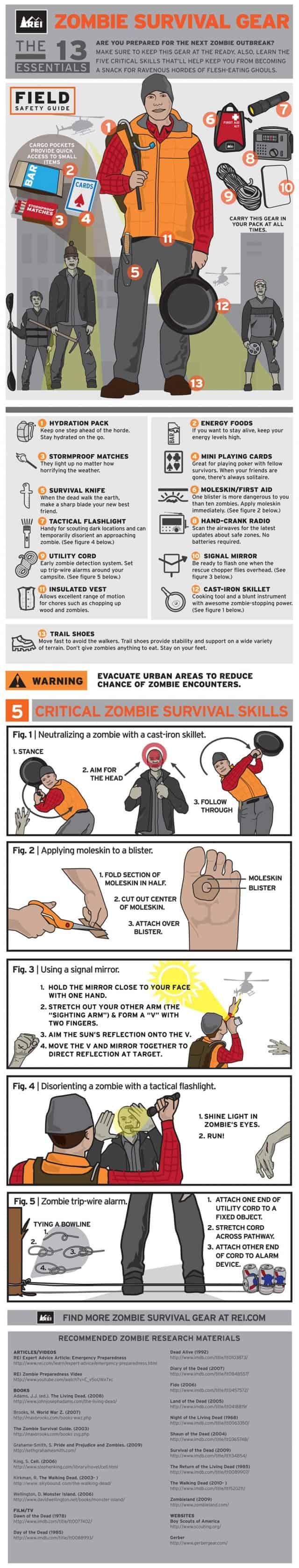 Zombie_Infographic