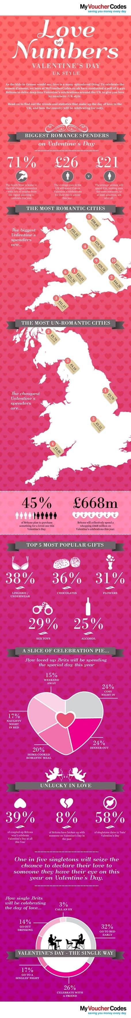 Valentines_Infographic