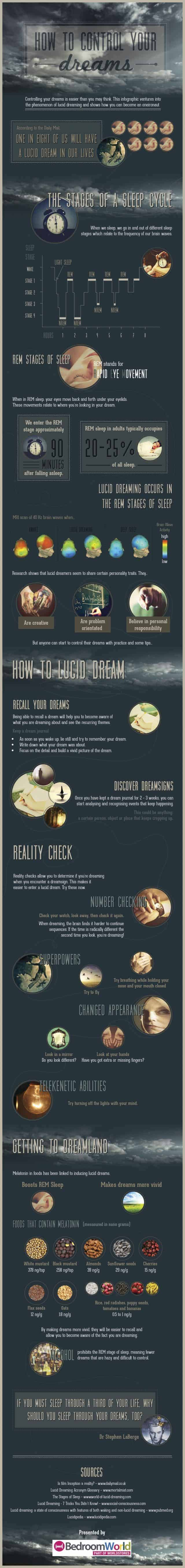 how_to_control_your_dreams