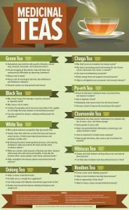 Medicinal-Teas-Infographic