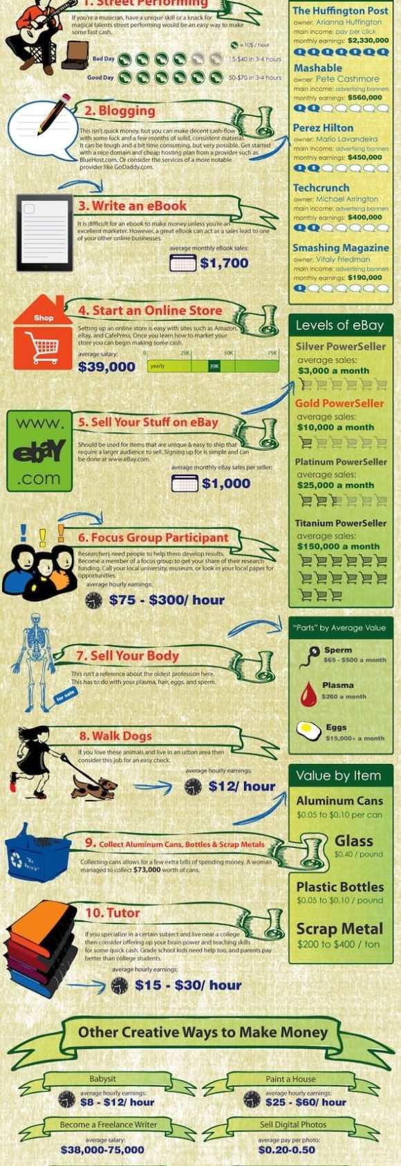 10 sätt att tjäna pengar utan ett jobb, infographic