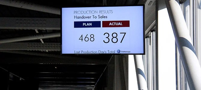 The numbers that really matter at VW Chattanooga.