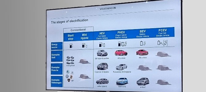 Volkswagen''s electric plans, as shown today