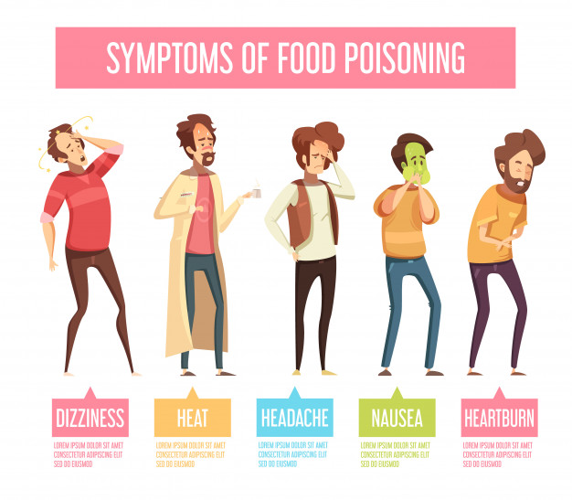 Food Poisoning: what to do when you ingest something contaminated? 2 - Daily Medicos