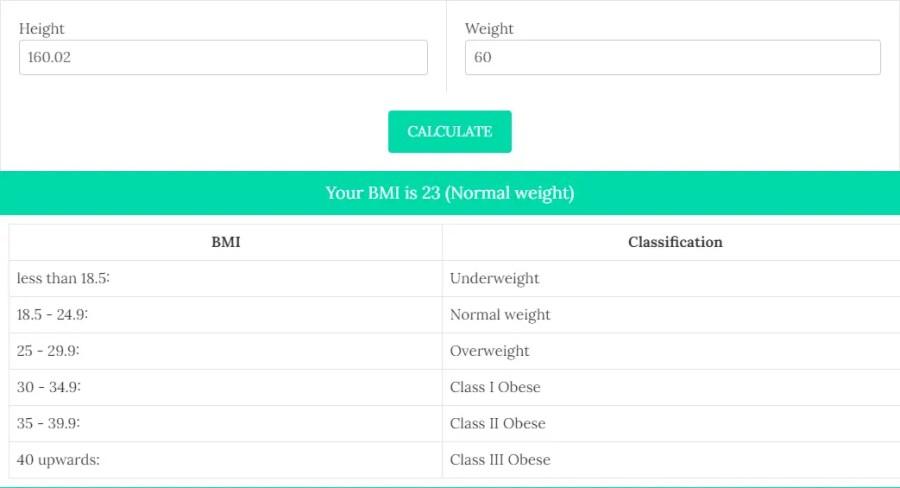 Aga Khan Medical Aggregate Calculator 16 - Daily Medicos