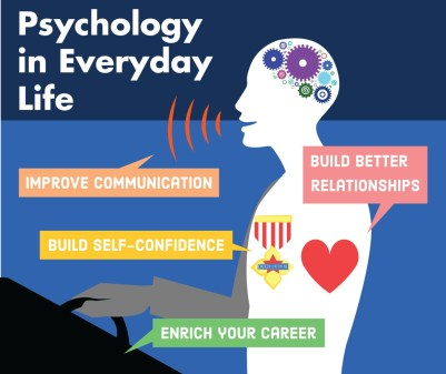 Scope of Psychology in Pakistan [Detailed Guide] 4 - Daily Medicos