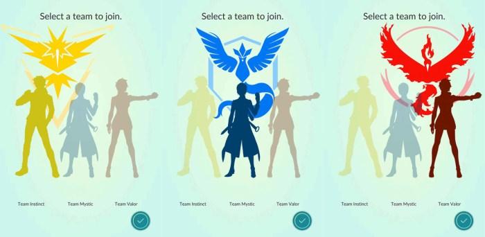Les clans dans Pokémons