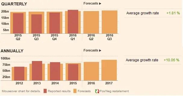 metrobank stocks forecast