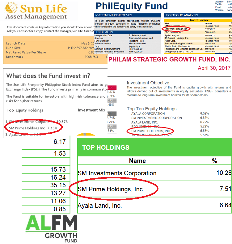 why you should invest smph stocks