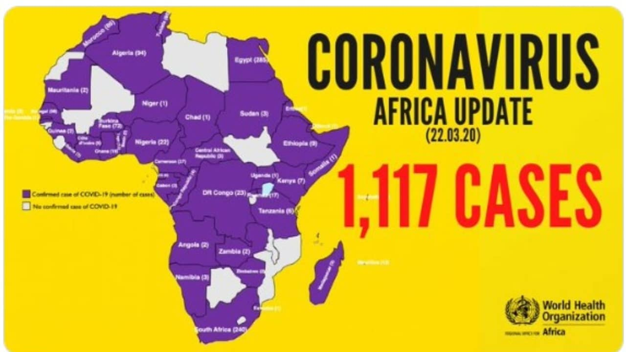 The World Health Organisation (who) Regional Office For Africa In Brazzaville, Congo, Says There Are Now 3,778 Confirmed Cases Of Coronavirus (covid 19) In 46 African Countries. The Un's Health Agency Disclosed This In Its Regional Official Twitter Account @whoafro On Saturday. The