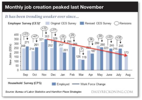 REC_09-09-15_Jobs
