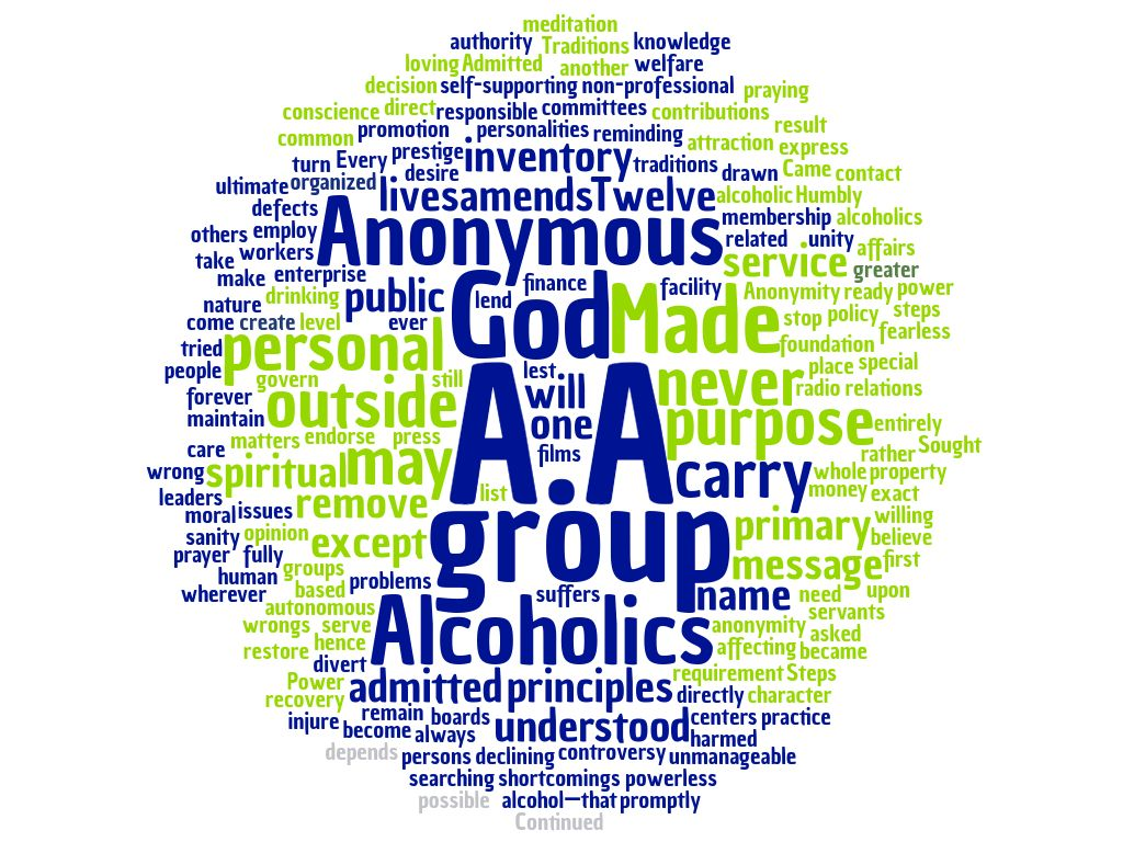 Word Clouds The 12 Steps And 12 Traditions Of Alcoholics