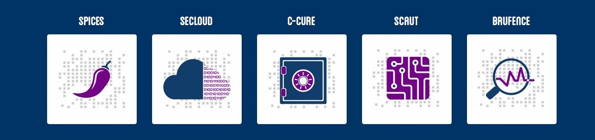 Cinq projets académiques et industriels de recherche sont soutenus par le programme bruxellois Secur'IT.
