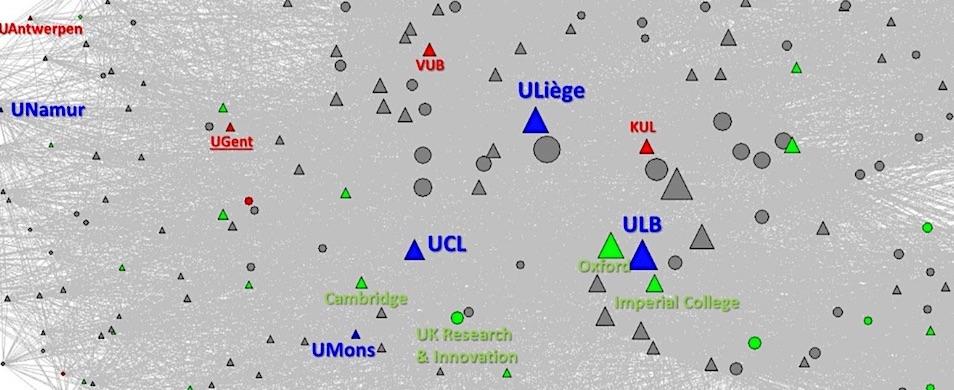 Réseau de collaboration des universités de la Fédération Wallonie-Bruxelles dans les programmes européens.