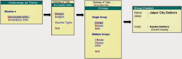 Image result for create group in tally erp 9