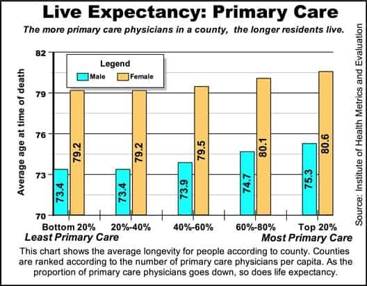 longevityprimarycare