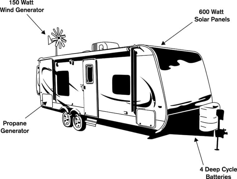 Todd's RV is his mobile office and home-away-from-home for a good part of the year.