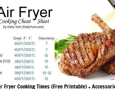 Air Fryer cooking time and temp – Printable cheat sheet in Fahrenheit and Celsius