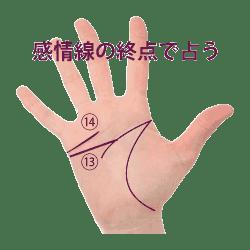 手相占い|感情線の終点で占う6