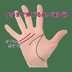 中指まで伸びる結婚線