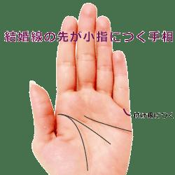 結婚線が小指の基底部に付く手相の見方