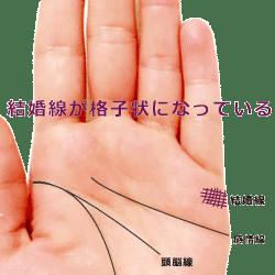 結婚線が格子状になっている手相の見方