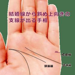 結婚線から斜め上向きの支線が出る手相の見方
