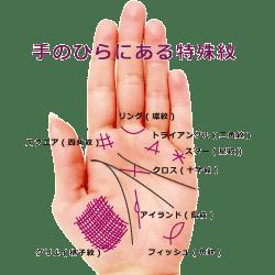 手のひらにある特殊紋