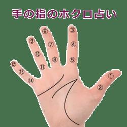 手の指のほくろ占い