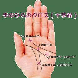 手のひらにあるクロス十字紋の手相