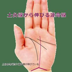 dodai_unmeisen
