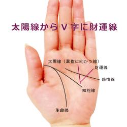 財運線と太陽線がV字