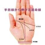運命線の起点で占う-⑧手首線から運命線が伸びる手相