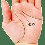 頭脳線が手のひらの中央に孤立している手相
