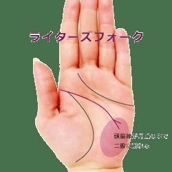 ライターズフォーク・作家線