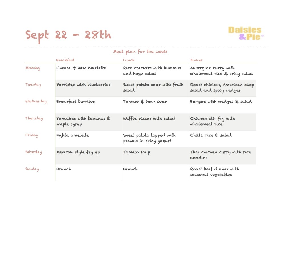 printable meal plan, family meal plan, family meal planning ideas, wheat free meal ideas, sugar free meal ideas, meal planning tips, homekeeping, Daisies and Pie