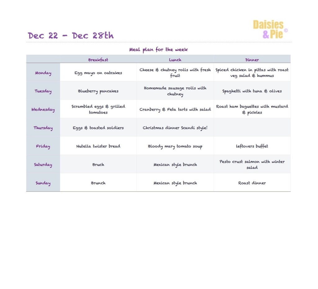 family mea plan, meal planning tips, christmas meal plan, easy family food from daisies and pie