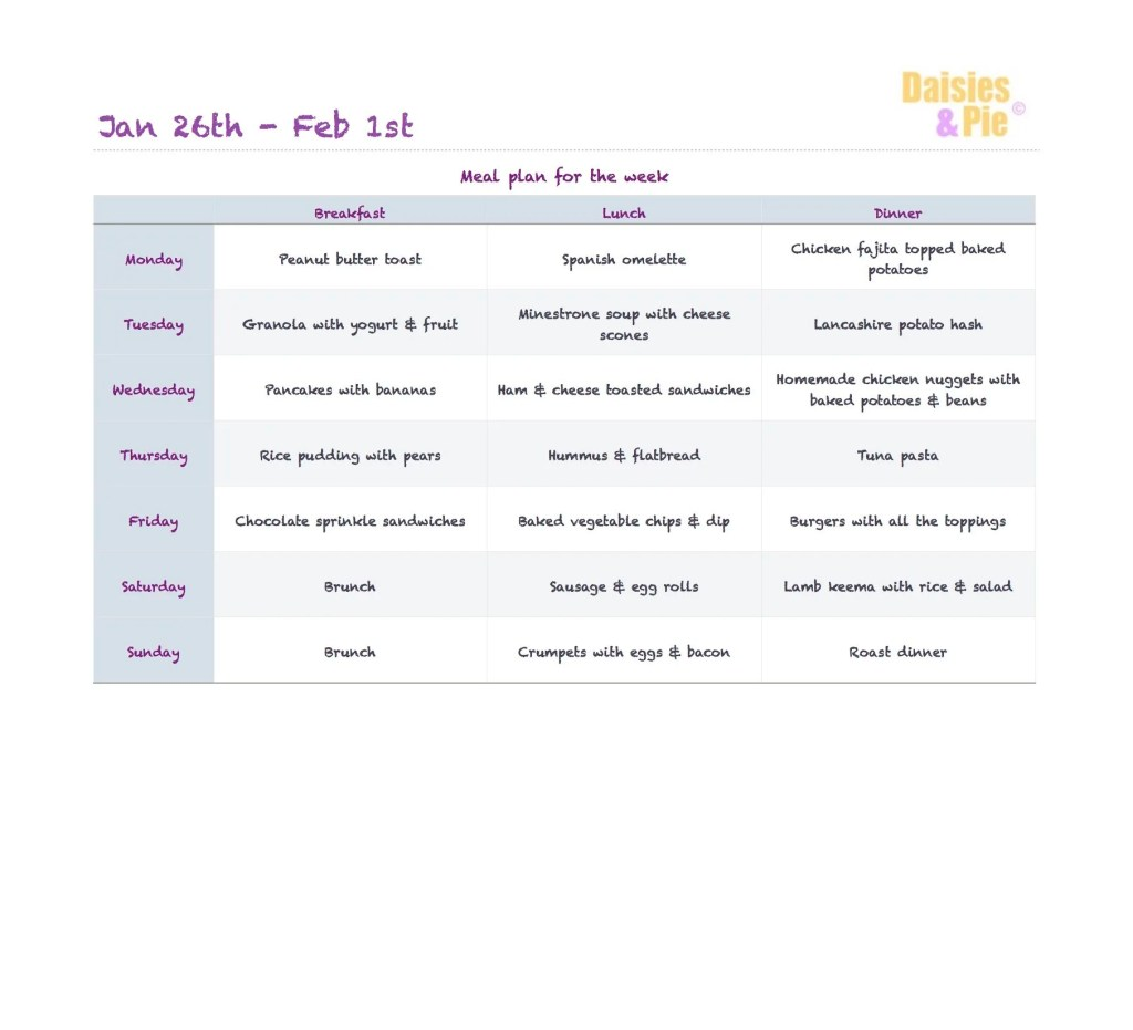 Family meal plan 26th Jan 2015