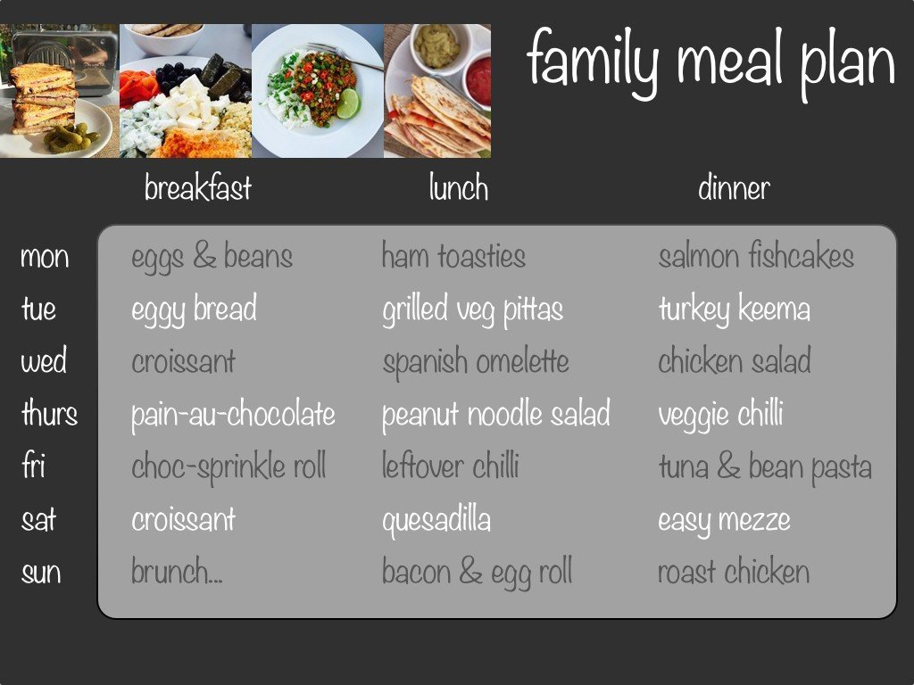Family Meal Plan 22nd June 2015 Daisies Amp Pie