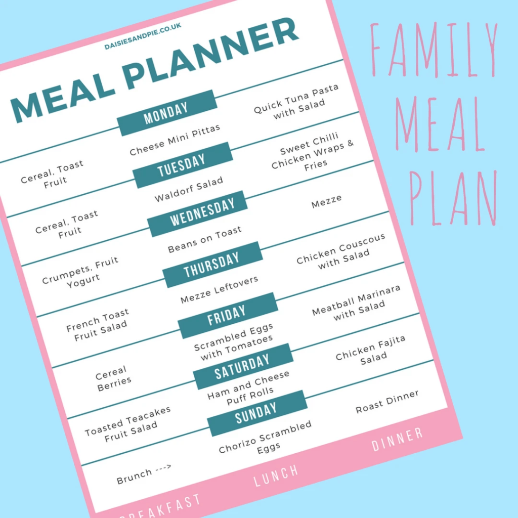 family meal plan, meal planning recipes, meal planning tips, weekly meal plan