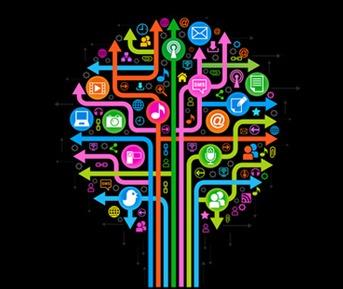 ARBRE des réseaux sociaux par Dajm agence de communication RH, RSE et marque employeur à Paris