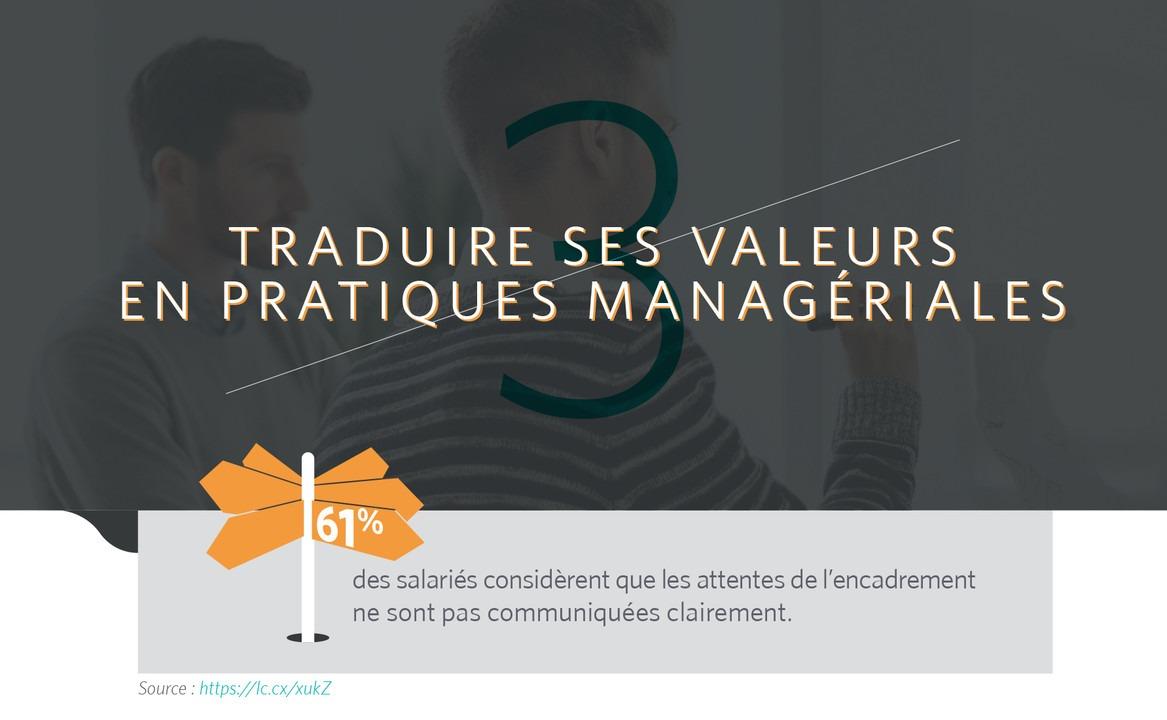 comment traduire ses valeurs en pratiques managériales