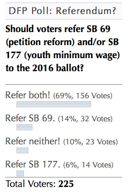 DFP Poll: Refer SB 69 and/or SB 177