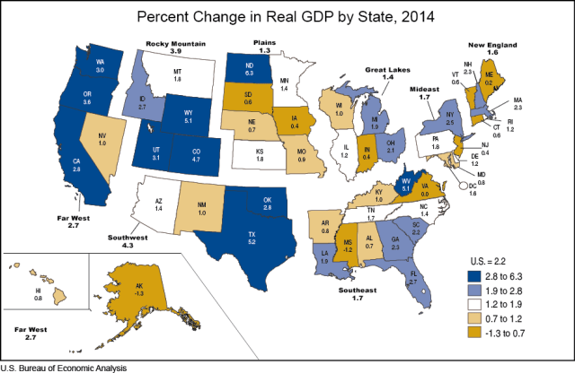 Bureau of Economic Analysis, Percent Change in Real GDP by State in 2014, released 2015.06.10