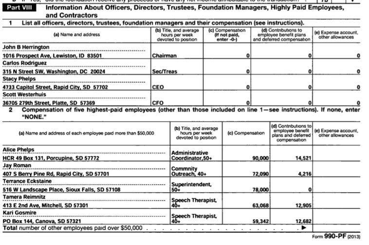 AIII 2013 Form 990, board and top-paid staff
