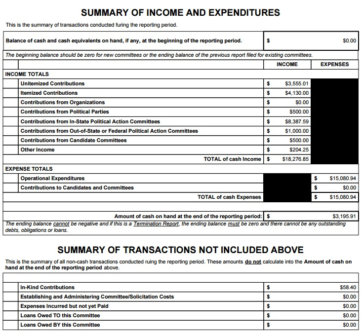 Cory Allen Heidelberger, summary, pre-general campaign finance report, submitted 2016.10.28.