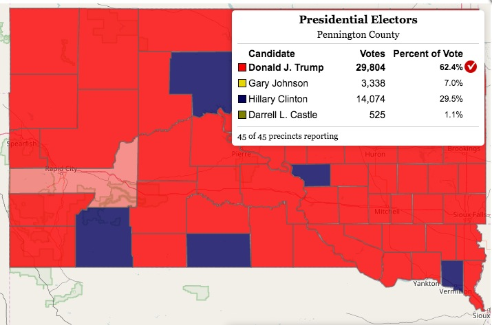 Pennington County Presidential election results 2016. Trump won straight majorities in 43 of Pennington County's 46 precincts; Trump won pluralities over Clinton in two of the remaining three precincts. Clinton won only Precinct 5-4, in central Rapid City between Skyline Drive and Mount Rushmore Road, 47% to 43%. Source: SD Secretary of State.