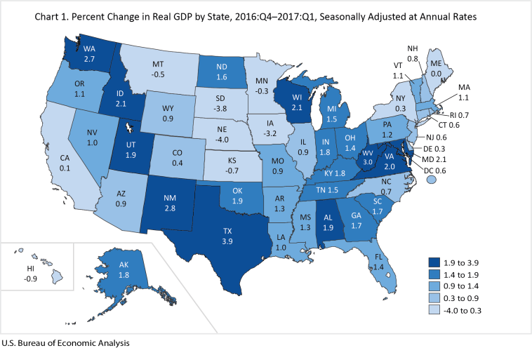 US GDP by state, 2017 Q1