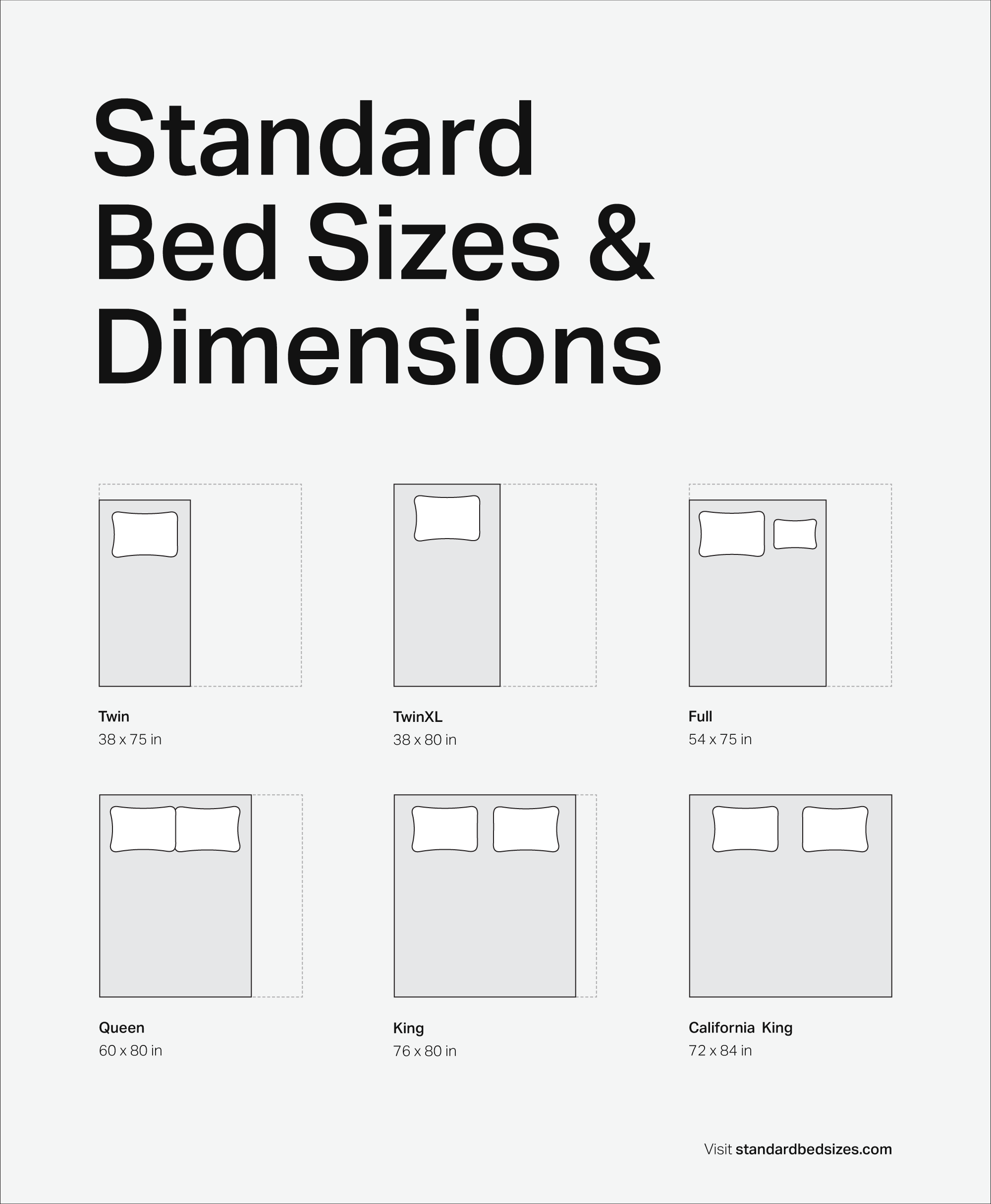 Bed Sizes Amp Mattress Dimensions